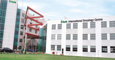 List of Fortis Hospitals